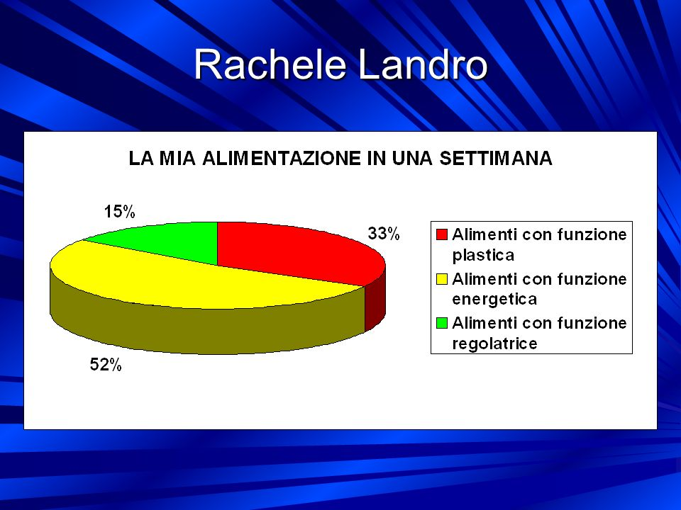 Rachele Landro