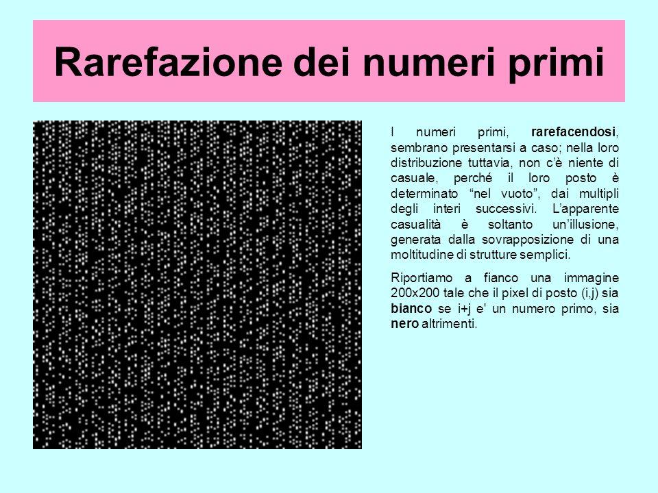 Rarefazione dei numeri primi I numeri primi, rarefacendosi, sembrano presentarsi a caso; nella loro distribuzione tuttavia, non cè niente di casuale,