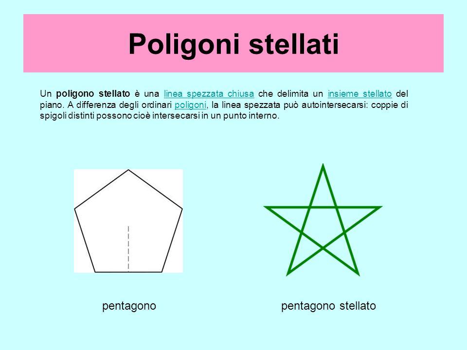 Poligoni stellati Un poligono stellato è una linea spezzata chiusa che delimita un insieme stellato del piano. A differenza degli ordinari poligoni, l