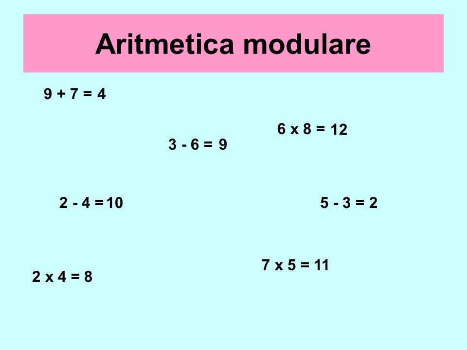 3 - 6 = 5 - 3 =2 - 4 = 12 2 x 4 = 7 x 5 = 9 9 + 7 =4 2 8 6 x 8 = 11 10 Aritmetica modulare
