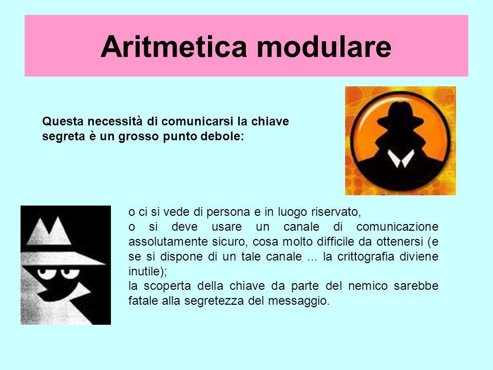 Aritmetica modulare Questa necessità di comunicarsi la chiave segreta è un grosso punto debole: o ci si vede di persona e in luogo riservato, o si dev