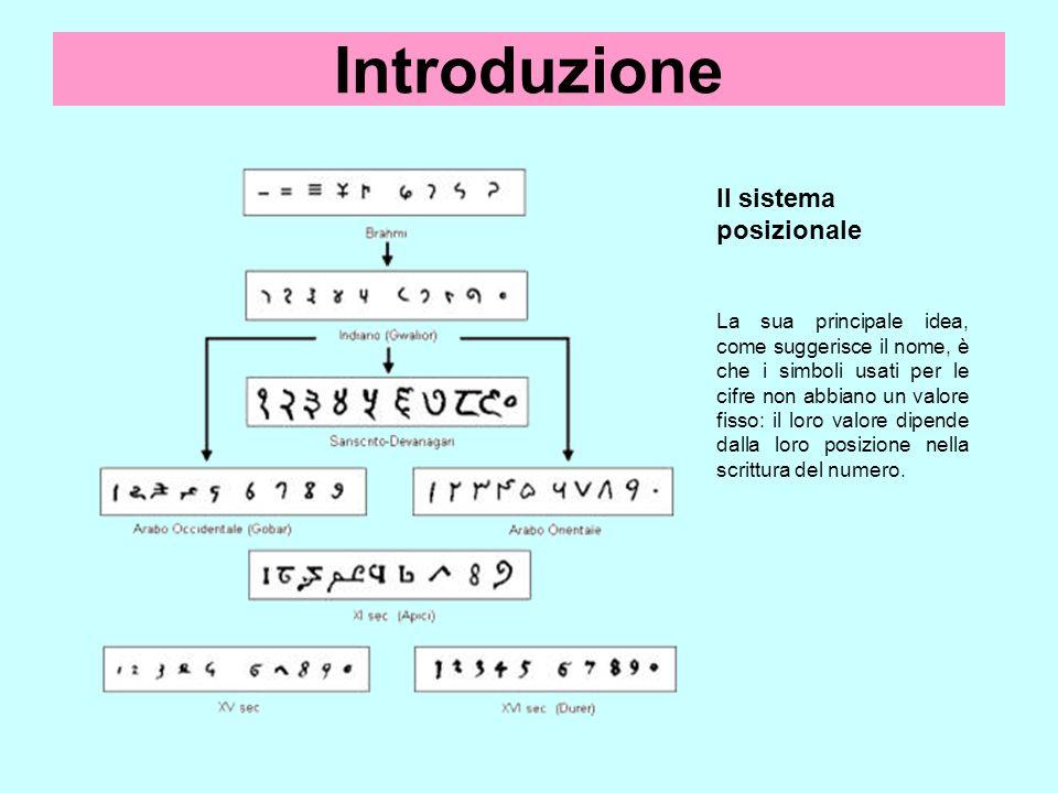 Introduzione Il sistema posizionale La sua principale idea, come suggerisce il nome, è che i simboli usati per le cifre non abbiano un valore fisso: i