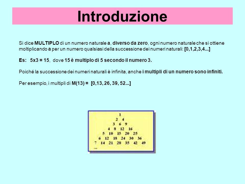 Introduzione Si dice MULTIPLO di un numero naturale a, diverso da zero, ogni numero naturale che si ottiene moltiplicando a per un numero qualsiasi de
