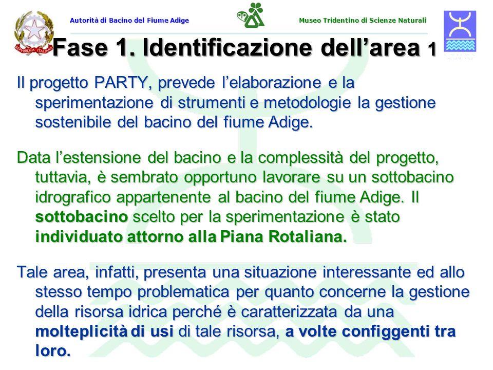 Fase 1. Identificazione dellarea 1 Il progetto PARTY, prevede lelaborazione e la sperimentazione di strumenti e metodologie la gestione sostenibile de