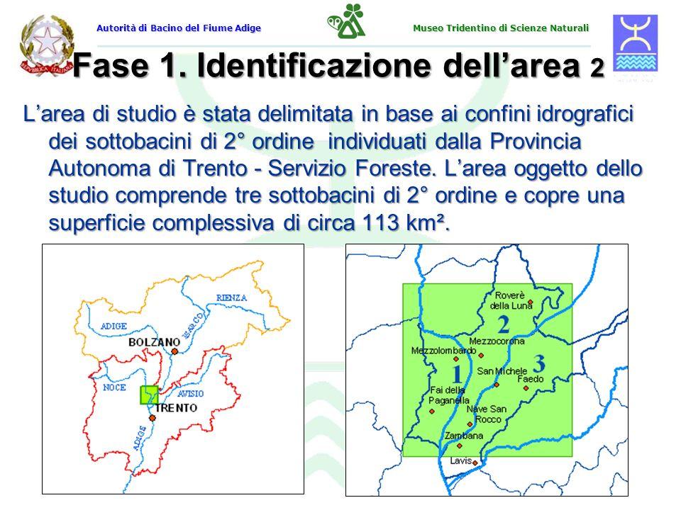 Fase 1. Identificazione dellarea 2 Larea di studio è stata delimitata in base ai confini idrografici dei sottobacini di 2° ordine individuati dalla Pr