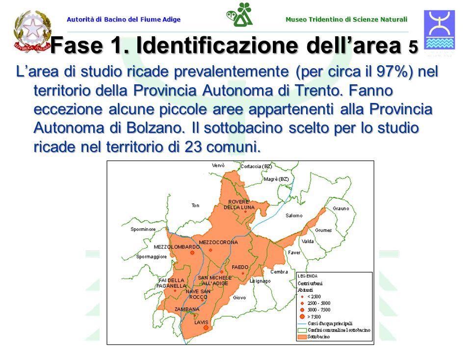 Fase 1. Identificazione dellarea 5 Larea di studio ricade prevalentemente (per circa il 97%) nel territorio della Provincia Autonoma di Trento. Fanno