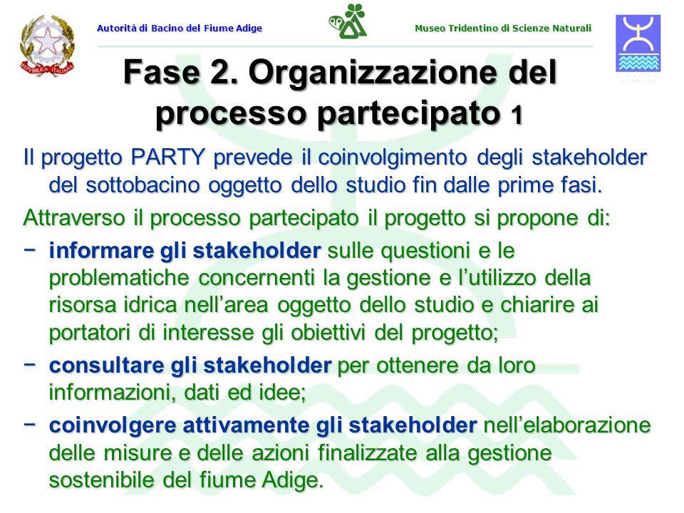 Fase 2. Organizzazione del processo partecipato 1 Il progetto PARTY prevede il coinvolgimento degli stakeholder del sottobacino oggetto dello studio f