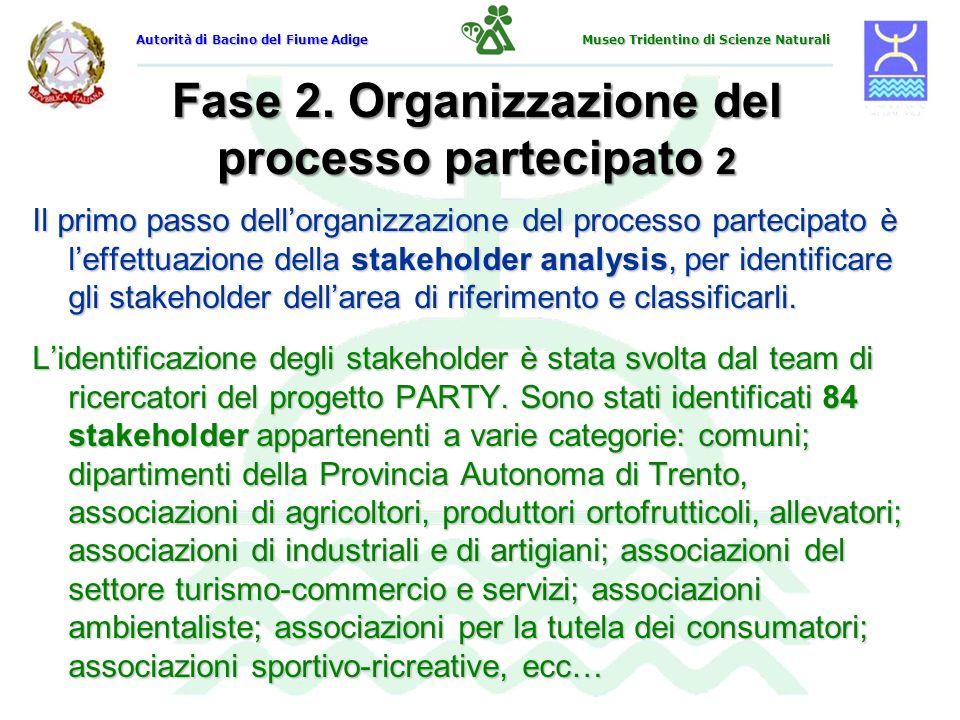 Fase 2. Organizzazione del processo partecipato 2 Il primo passo dellorganizzazione del processo partecipato è leffettuazione della stakeholder analys