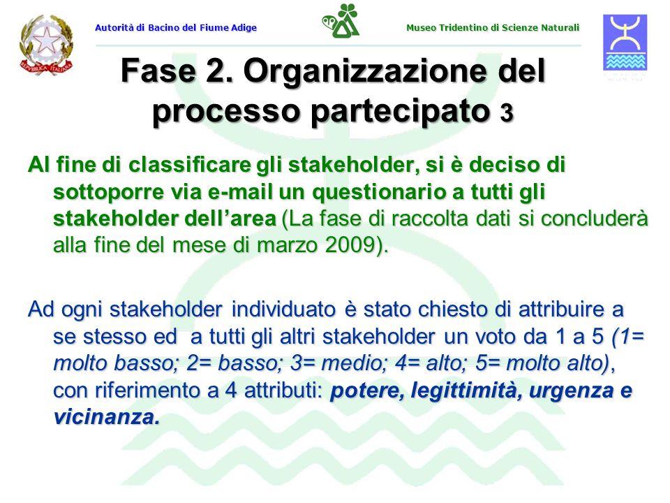 Fase 2. Organizzazione del processo partecipato 3 Al fine di classificare gli stakeholder, si è deciso di sottoporre via e-mail un questionario a tutt