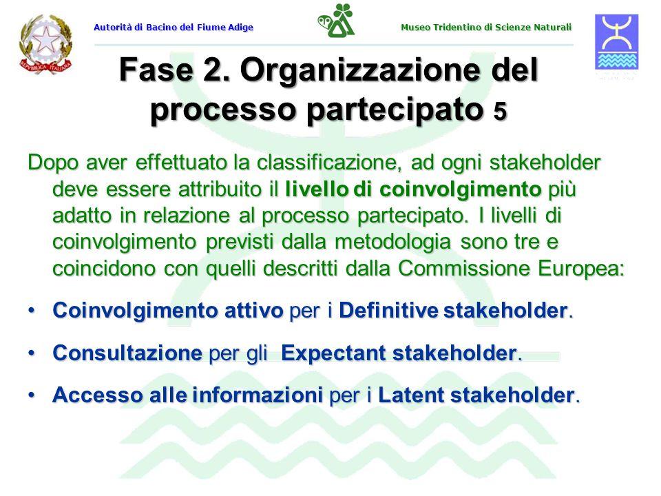Fase 2. Organizzazione del processo partecipato 5 Dopo aver effettuato la classificazione, ad ogni stakeholder deve essere attribuito il livello di co