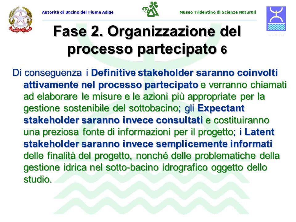 Fase 2. Organizzazione del processo partecipato 6 Di conseguenza i Definitive stakeholder saranno coinvolti attivamente nel processo partecipato e ver