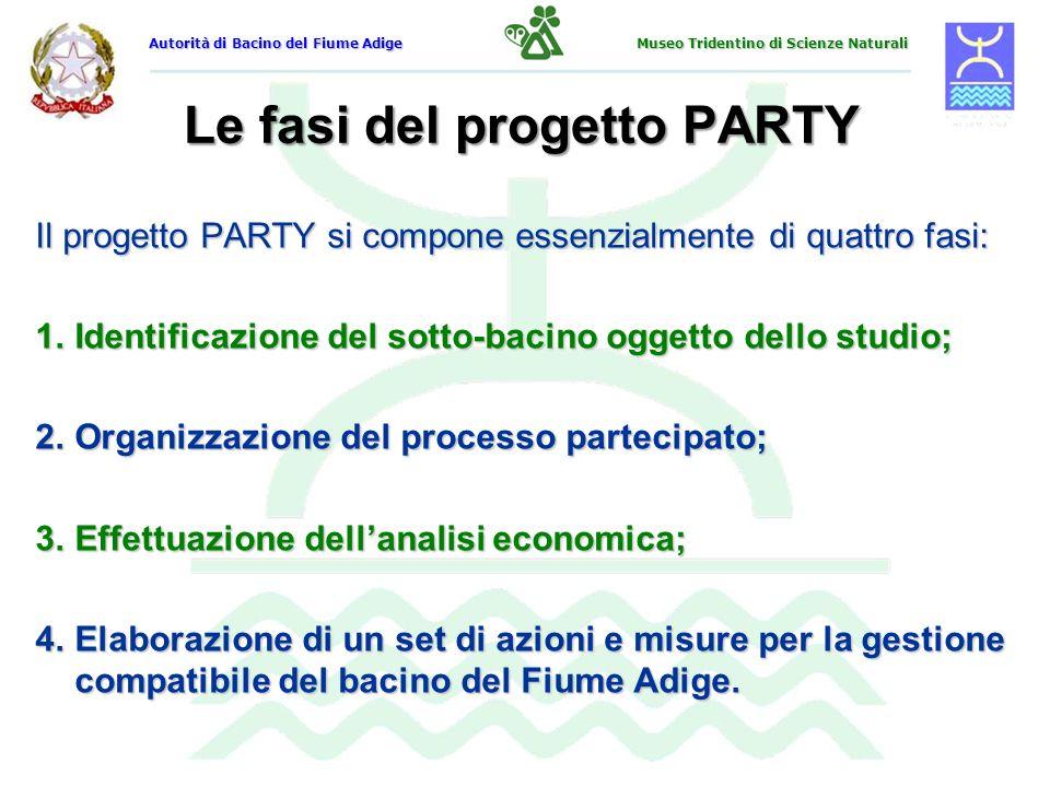 Le fasi del progetto PARTY Il progetto PARTY si compone essenzialmente di quattro fasi: 1.Identificazione del sotto-bacino oggetto dello studio; 2.Org