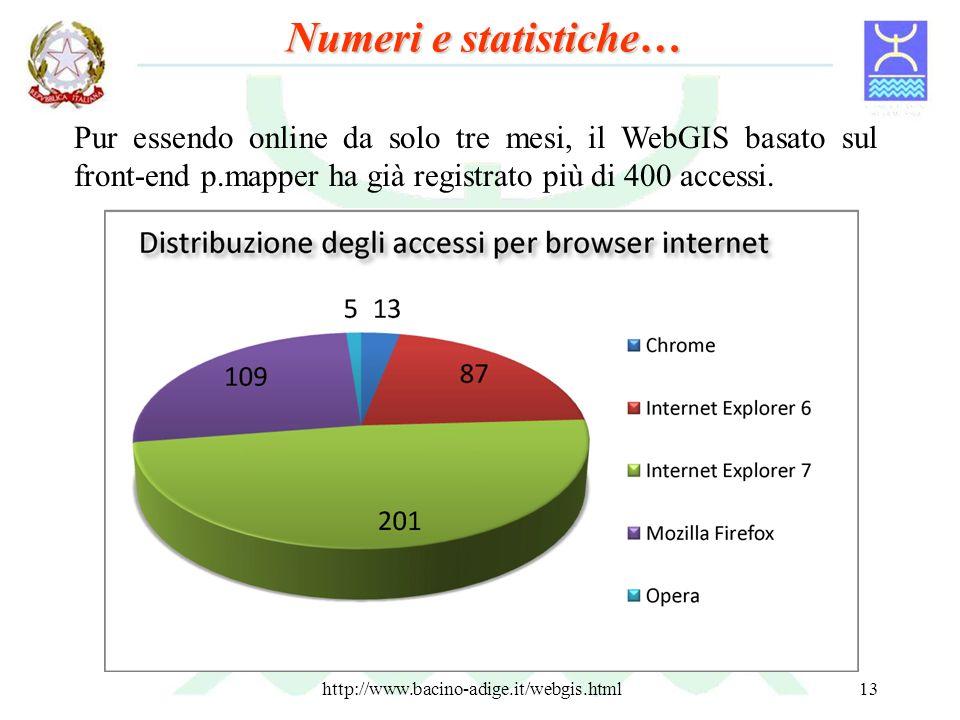 http://www.bacino-adige.it/webgis.html13 Pur essendo online da solo tre mesi, il WebGIS basato sul front-end p.mapper ha già registrato più di 400 acc