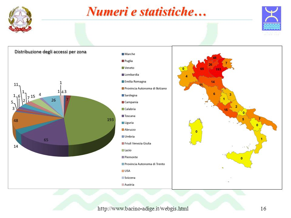 http://www.bacino-adige.it/webgis.html17 Documentazione Manuale WebGIS Adige front-end p.mapper (http://www.bacino-adige.it/Manuale_webgis.pdf) Manuale per Google Earth API Plugin (in allestimento) Manuale per download dei dati (in allestimento) Manuale compatibilità browser (in allestimento) Ringraziamenti Un ringraziamento particolare: a tutta la Segreteria Tecnico-Operativa dellAutorità di Bacino Nazionale del Fiume Adige; A tutti voi per lattenzione.