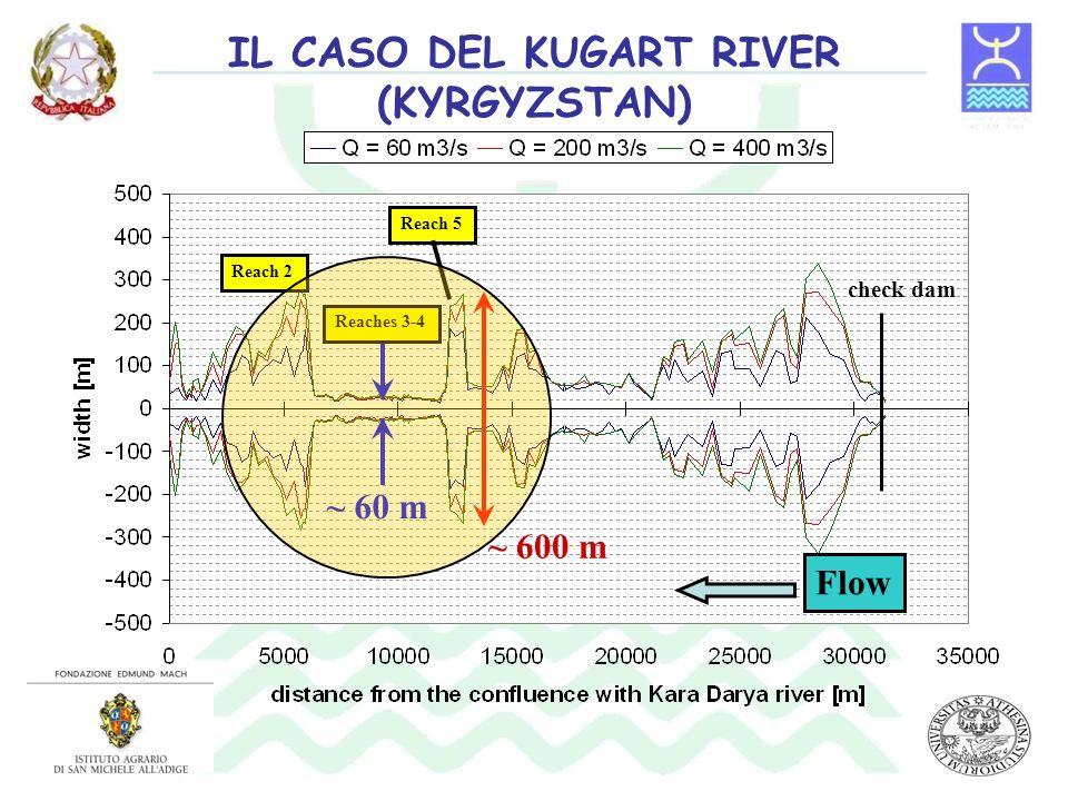 check dam IL CASO DEL KUGART RIVER (KYRGYZSTAN) ~ 60 m ~ 600 m Reach 2 Reaches 3-4 Reach 5 Flow