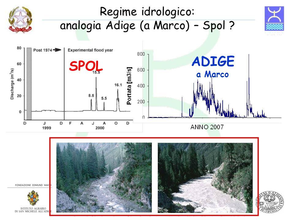 Regime idrologico: analogia Adige (a Marco) – Spol ? SPOL ADIGE a Marco