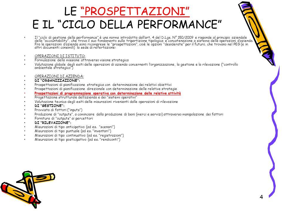 4 LE PROSPETTAZIONI E IL CICLO DELLA PERFORMANCE Il ciclo di gestione della performance è una norma introdotta dallart. 4 del D.Lgs. N° 150/2009 e ris
