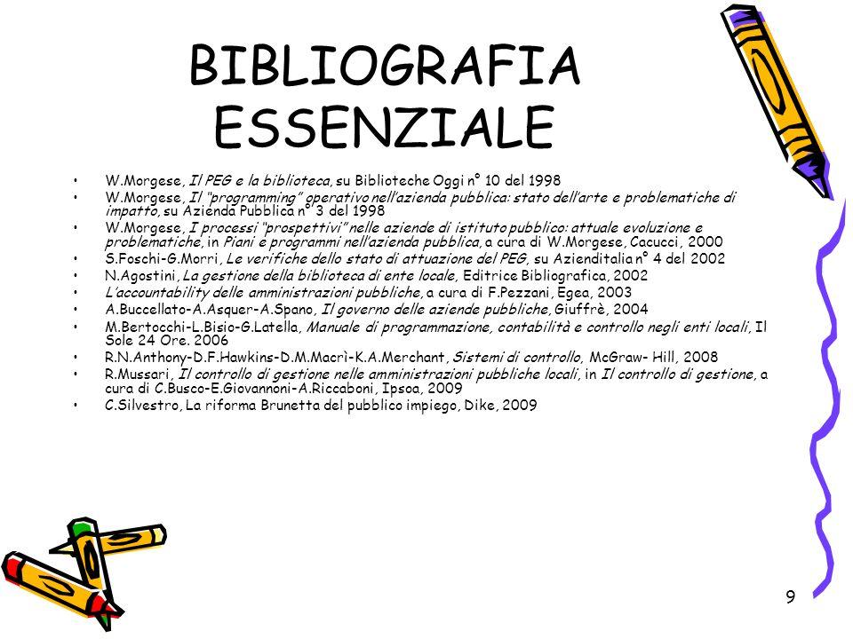 9 BIBLIOGRAFIA ESSENZIALE W.Morgese, Il PEG e la biblioteca, su Biblioteche Oggi n° 10 del 1998 W.Morgese, Il programming operativo nellazienda pubbli