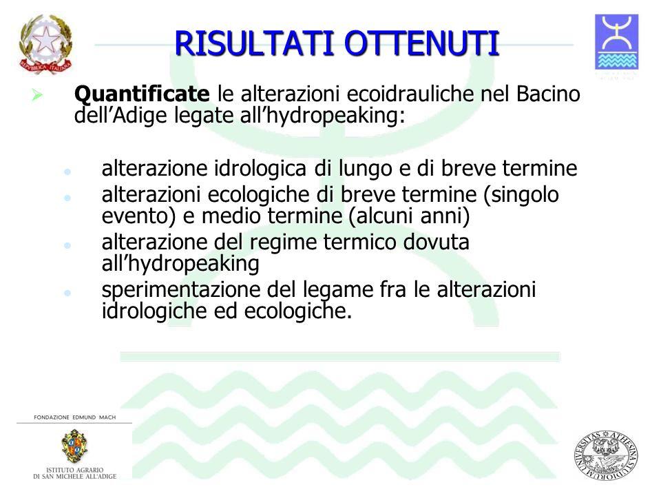 RISULTATI OTTENUTI Quantificate le alterazioni ecoidrauliche nel Bacino dellAdige legate allhydropeaking: Quantificate le alterazioni ecoidrauliche ne