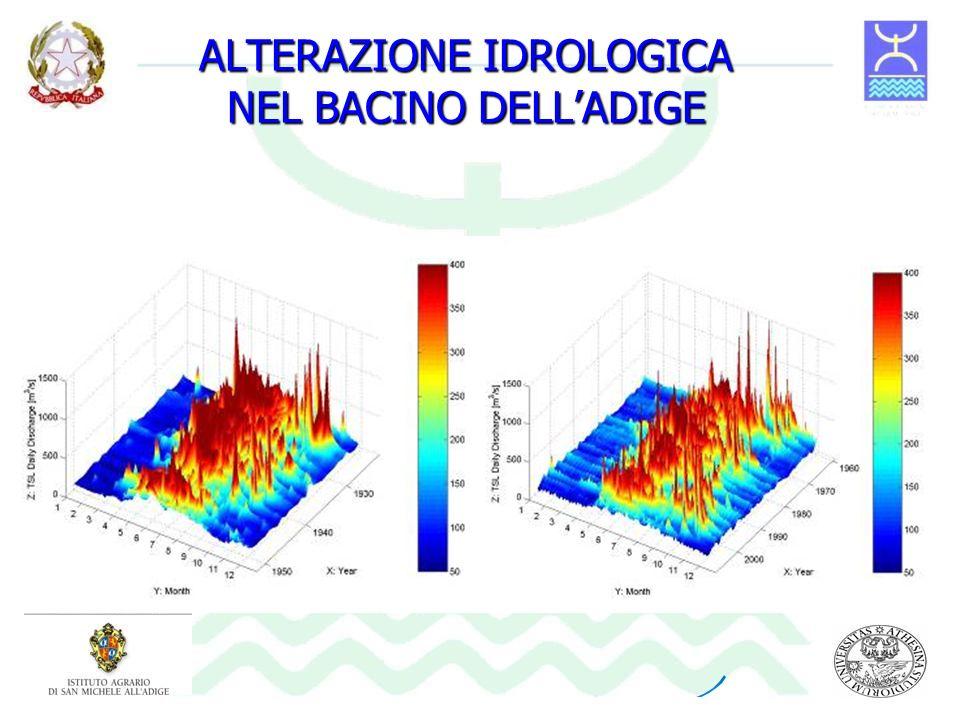 ALTERAZIONE IDROLOGICA NEL BACINO DELLADIGE 1923- 1960