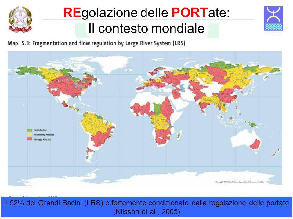 REgolazione delle PORTate: Il contesto mondiale Il 52% dei Grandi Bacini (LRS) è fortemente condizionato dalla regolazione delle portate (Nilsson et a