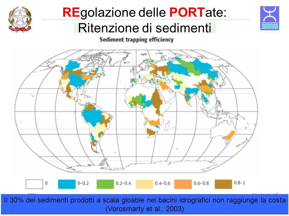 REgolazione delle PORTate: Ritenzione di sedimenti Il 30% dei sedimenti prodotti a scala gloable nei bacini idrografici non raggiunge la costa (Vorosm