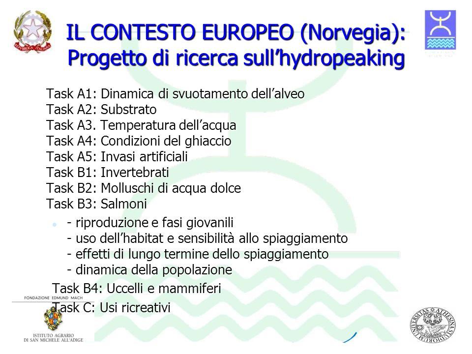 IL CONTESTO EUROPEO (Norvegia): Progetto di ricerca sullhydropeaking Task A1: Dinamica di svuotamento dellalveo Task A2: Substrato Task A3. Temperatur