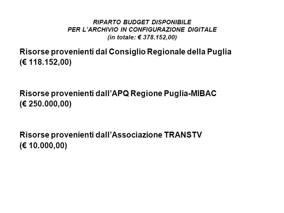 RIPARTO BUDGET DISPONIBILE PER LARCHIVIO IN CONFIGURAZIONE DIGITALE (in totale: 378.152,00) Risorse provenienti dal Consiglio Regionale della Puglia ( 118.152,00) Risorse provenienti dallAPQ Regione Puglia-MIBAC ( 250.000,00) Risorse provenienti dallAssociazione TRANSTV ( 10.000,00)