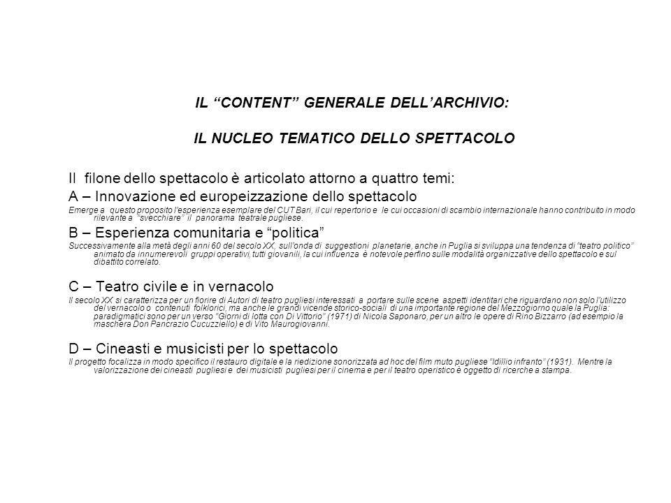 LE RICERCHE IN FORMATO CARTACEO E I VIDEODOCUMENTARI Le ricerche finora pubblicate nel contesto dellarchivio Apulia sono state le seguenti: Attraverso il teatro.