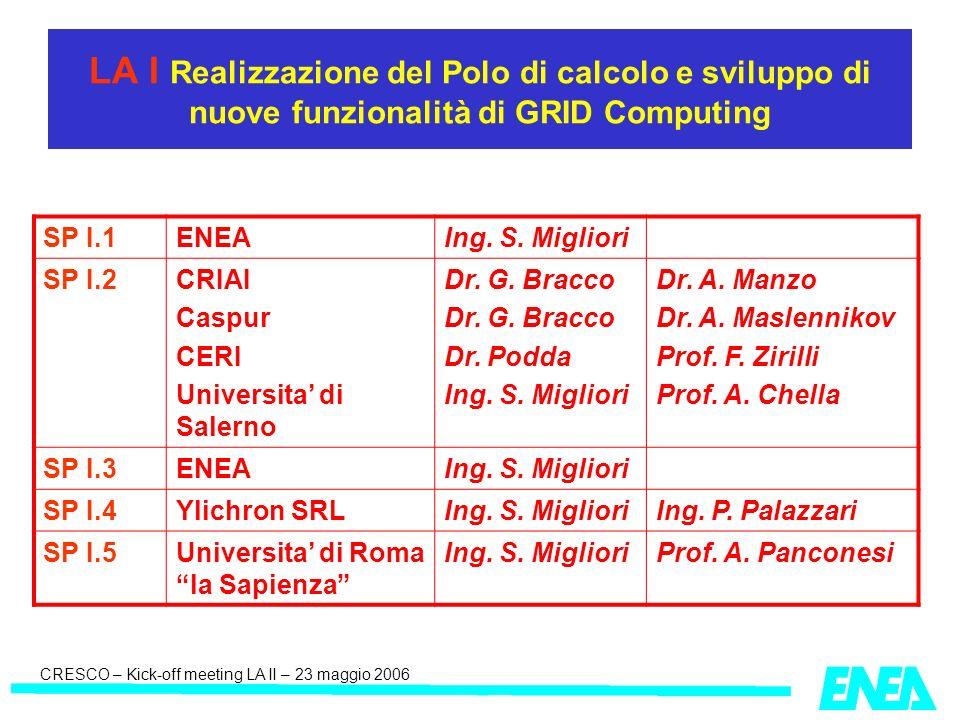LA I Realizzazione del Polo di calcolo e sviluppo di nuove funzionalità di GRID Computing SP I.1ENEAIng.