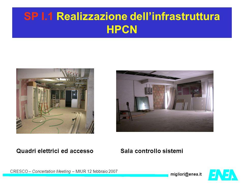 CRESCO – Kick-off meeting LA II – 23 maggio 2006 CRESCO – Concertation Meeting – MIUR 12 febbraio 2007 migliori@enea.it SP I.1 Realizzazione dellinfrastruttura HPCN Quadri elettrici ed accessoSala controllo sistemi