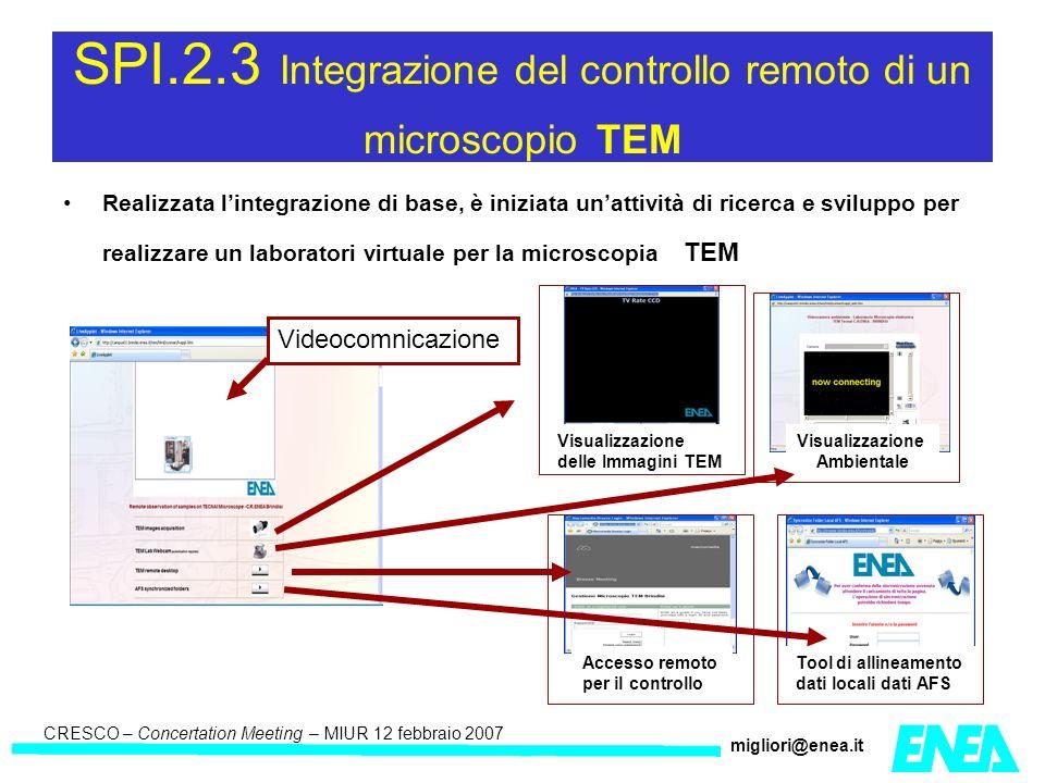 CRESCO – Kick-off meeting LA II – 23 maggio 2006 CRESCO – Concertation Meeting – MIUR 12 febbraio 2007 migliori@enea.it SPI.2.3 Integrazione del controllo remoto di un microscopio TEM Realizzata lintegrazione di base, è iniziata unattività di ricerca e sviluppo per realizzare un laboratori virtuale per la microscopia TEM Visualizzazione delle Immagini TEM Tool di allineamento dati locali dati AFS Accesso remoto per il controllo Visualizzazione Ambientale Videocomnicazione
