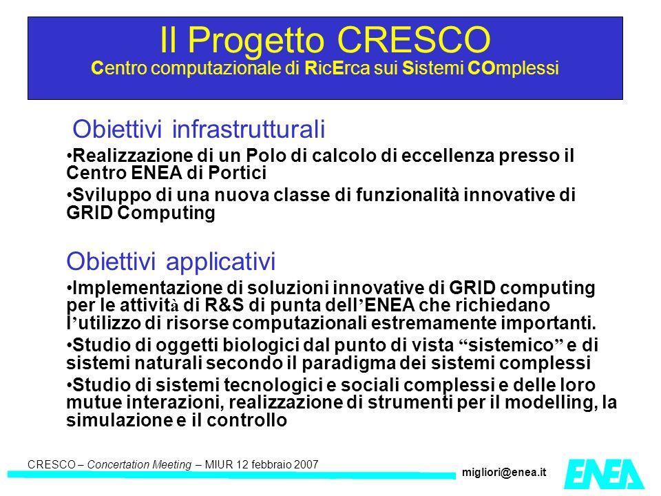 CRESCO – Kick-off meeting LA II – 23 maggio 2006 CRESCO – Concertation Meeting – MIUR 12 febbraio 2007 migliori@enea.it CRESCO Centro Computazionale di RicErca sui Sistemi COmplessi www.cresco.enea.it