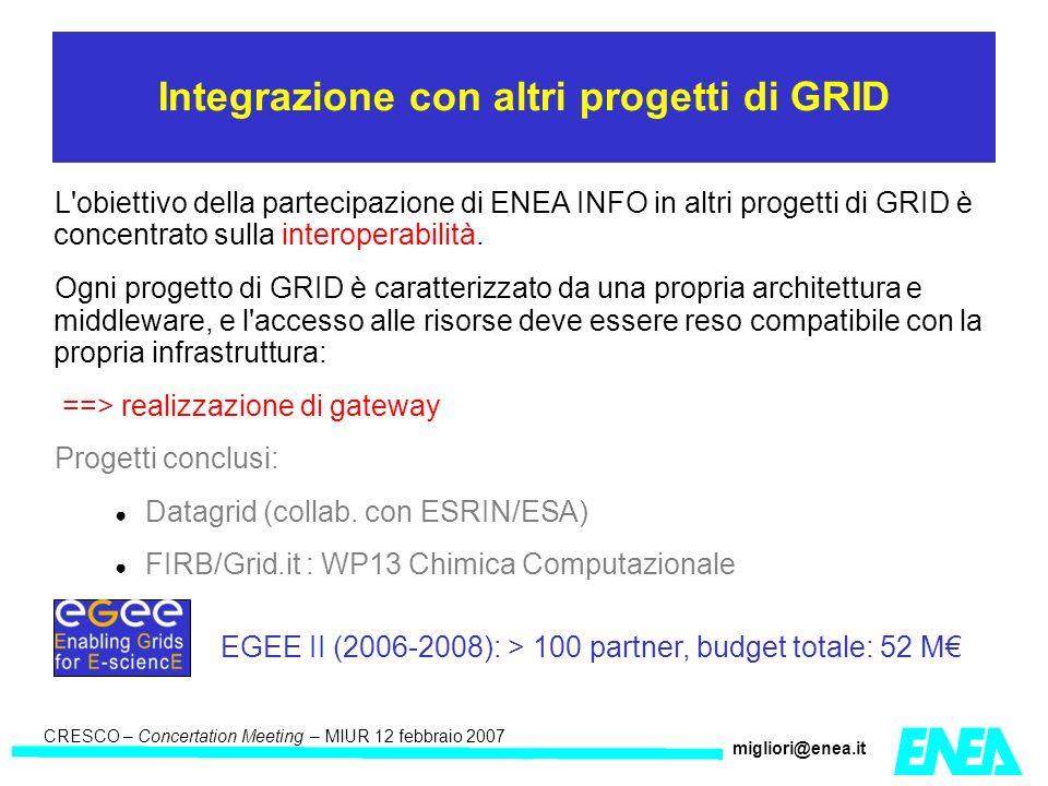 CRESCO – Kick-off meeting LA II – 23 maggio 2006 CRESCO – Concertation Meeting – MIUR 12 febbraio 2007 migliori@enea.it Integrazione con altri progetti di GRID L obiettivo della partecipazione di ENEA INFO in altri progetti di GRID è concentrato sulla interoperabilità.
