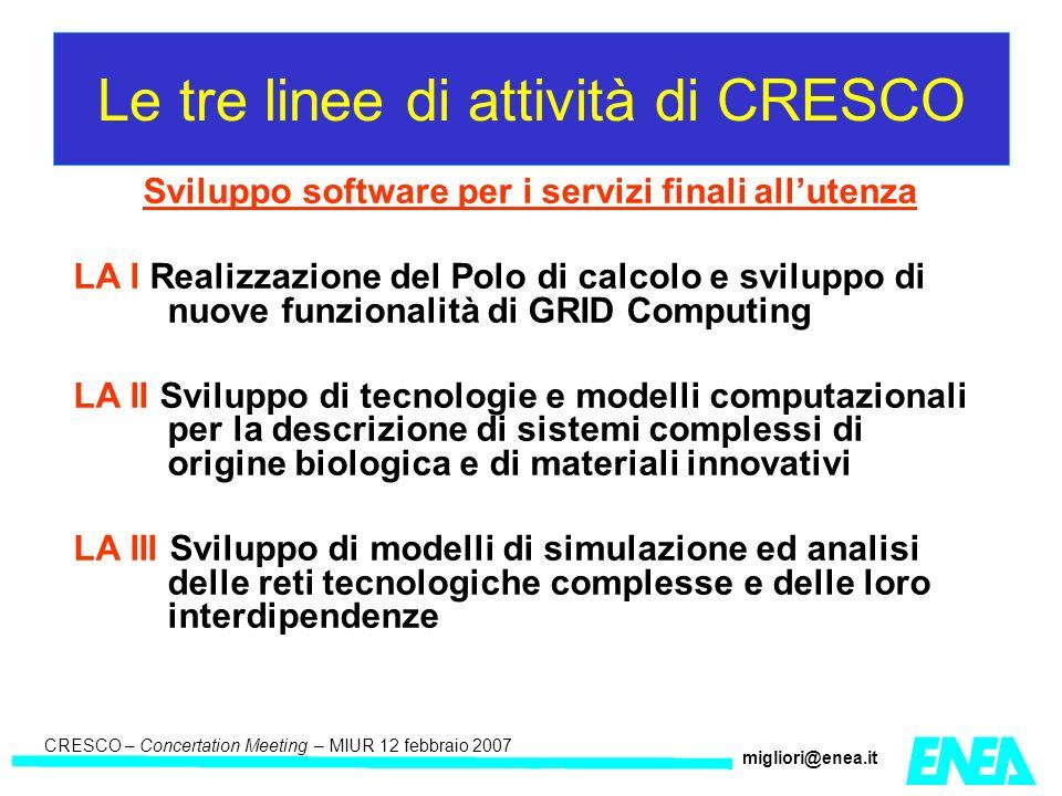 CRESCO – Kick-off meeting LA II – 23 maggio 2006 CRESCO – Concertation Meeting – MIUR 12 febbraio 2007 migliori@enea.it LA III Sviluppo di modelli di simulazione ed analisi delle Reti Tecnologiche complesse e delle loro interdipendenze Sottoprogetti SP III.1 Fisica delle reti complesse SP III.2 Analisi di vulnerabilità delle reti complesse SP III.3 Modelli e strumenti di supporto alla ottimizzazione e riconfigurazione delle reti SP III.4 Modellistica delle reti complesse viste come aggregati socio-tecnologici SP III.5 Interdipendenza tra reti complesse SP III.6 Sistema informativo per la salvaguardia delle infrastrutture e della popolazione