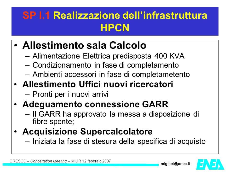 CRESCO – Kick-off meeting LA II – 23 maggio 2006 CRESCO – Concertation Meeting – MIUR 12 febbraio 2007 migliori@enea.it SP I.1 Realizzazione dellinfrastruttura HPCN Sala Calcolo CRESCO Portici
