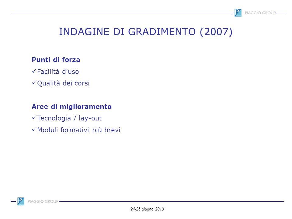 24-25 giugno 2010 INDAGINE DI GRADIMENTO (2007) Punti di forza Facilità duso Qualità dei corsi Aree di miglioramento Tecnologia / lay-out Moduli forma