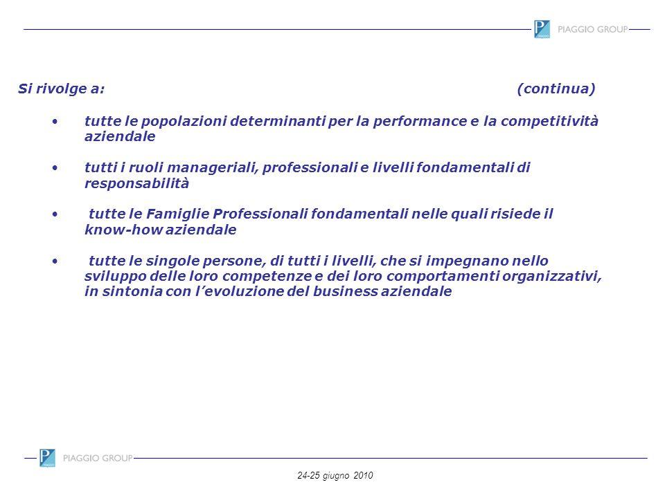 24-25 giugno 2010 Si rivolge a:(continua) tutte le popolazioni determinanti per la performance e la competitività aziendale tutti i ruoli manageriali,