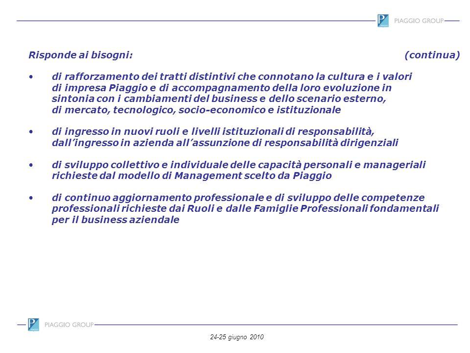 24-25 giugno 2010 Risponde ai bisogni:(continua) di rafforzamento dei tratti distintivi che connotano la cultura e i valori di impresa Piaggio e di ac