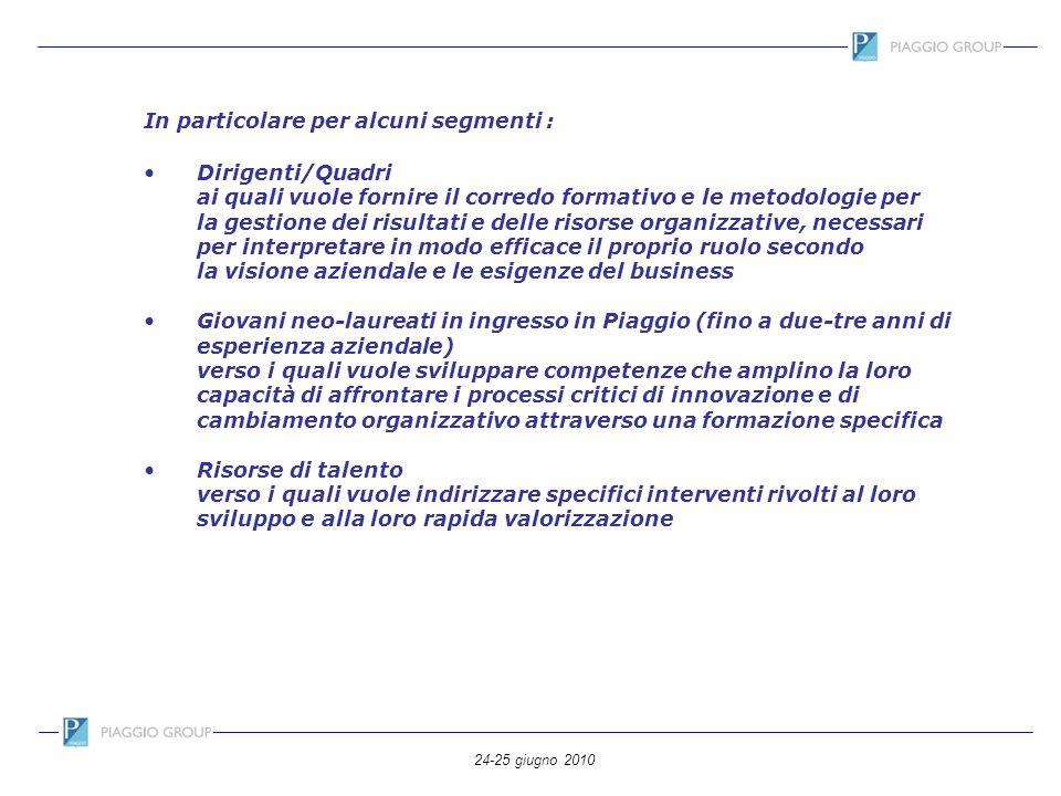 24-25 giugno 2010 In particolare per alcuni segmenti : Dirigenti/Quadri ai quali vuole fornire il corredo formativo e le metodologie per la gestione d