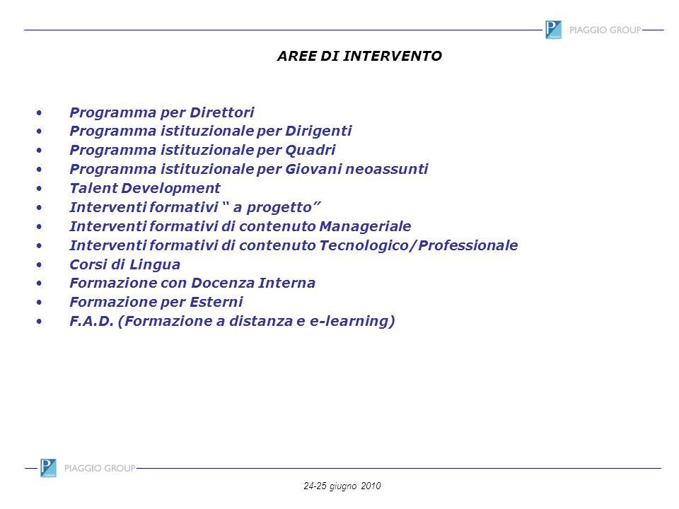 24-25 giugno 2010 Programma per Direttori Programma istituzionale per Dirigenti Programma istituzionale per Quadri Programma istituzionale per Giovani
