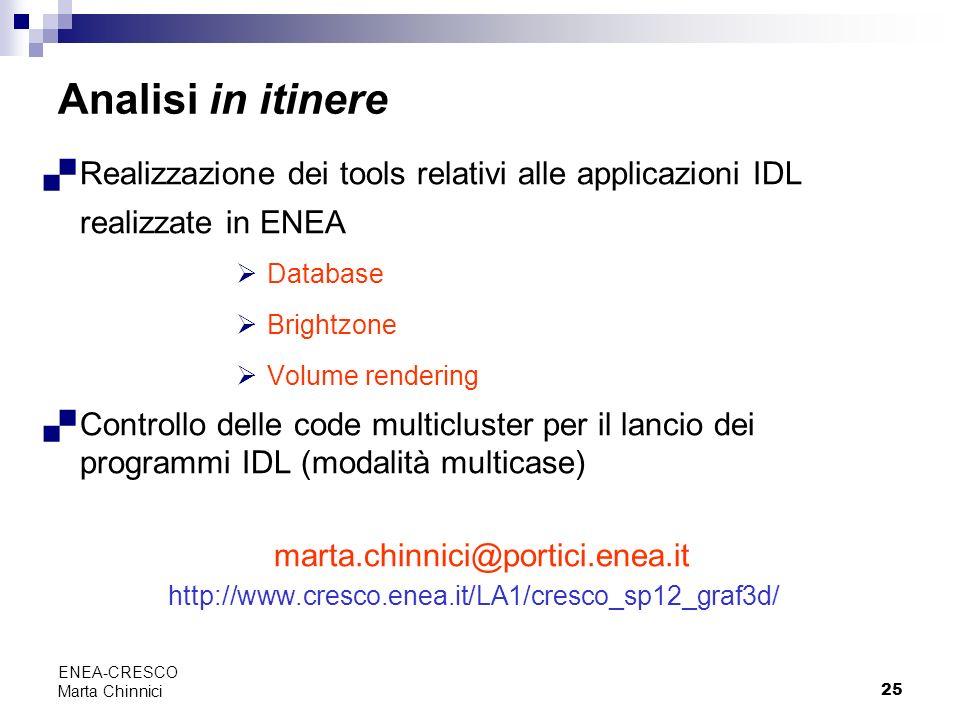 25 ENEA-CRESCO Marta Chinnici Analisi in itinere Realizzazione dei tools relativi alle applicazioni IDL realizzate in ENEA Database Brightzone Volume