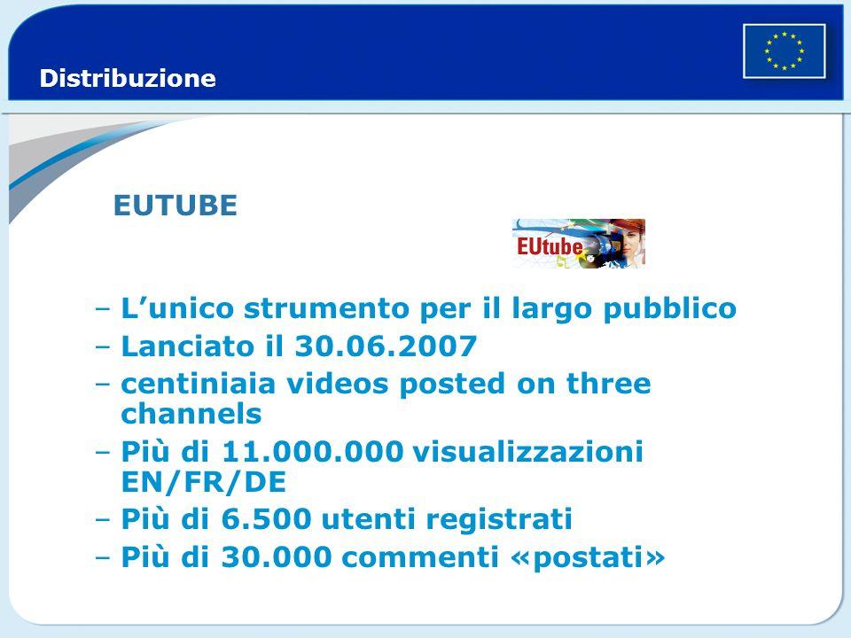 Distribuzione EUTUBE –Lunico strumento per il largo pubblico –Lanciato il 30.06.2007 –centiniaia videos posted on three channels –Più di 11.000.000 visualizzazioni EN/FR/DE –Più di 6.500 utenti registrati –Più di 30.000 commenti «postati»