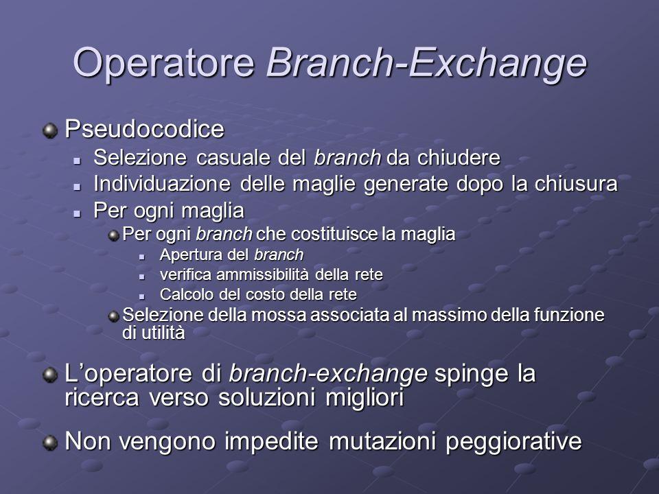 Operatore Branch-Exchange Pseudocodice Selezione casuale del branch da chiudere Selezione casuale del branch da chiudere Individuazione delle maglie g