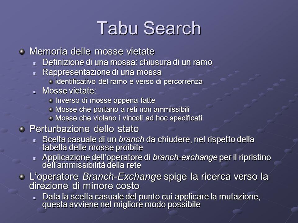 Tabu Search Memoria delle mosse vietate Definizione di una mossa: chiusura di un ramo Definizione di una mossa: chiusura di un ramo Rappresentazione d