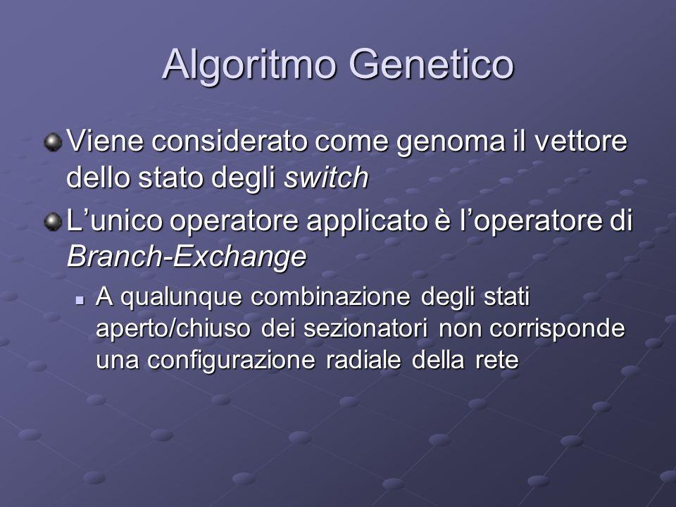 Algoritmo Genetico Viene considerato come genoma il vettore dello stato degli switch Lunico operatore applicato è loperatore di Branch-Exchange A qual