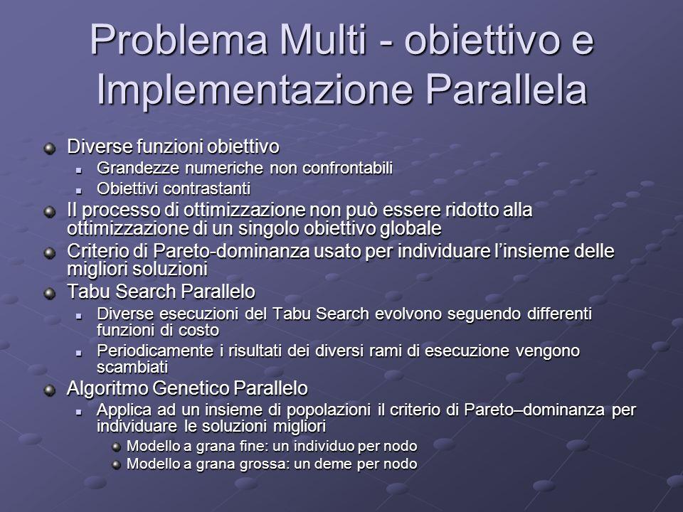 Problema Multi - obiettivo e Implementazione Parallela Diverse funzioni obiettivo Grandezze numeriche non confrontabili Grandezze numeriche non confro