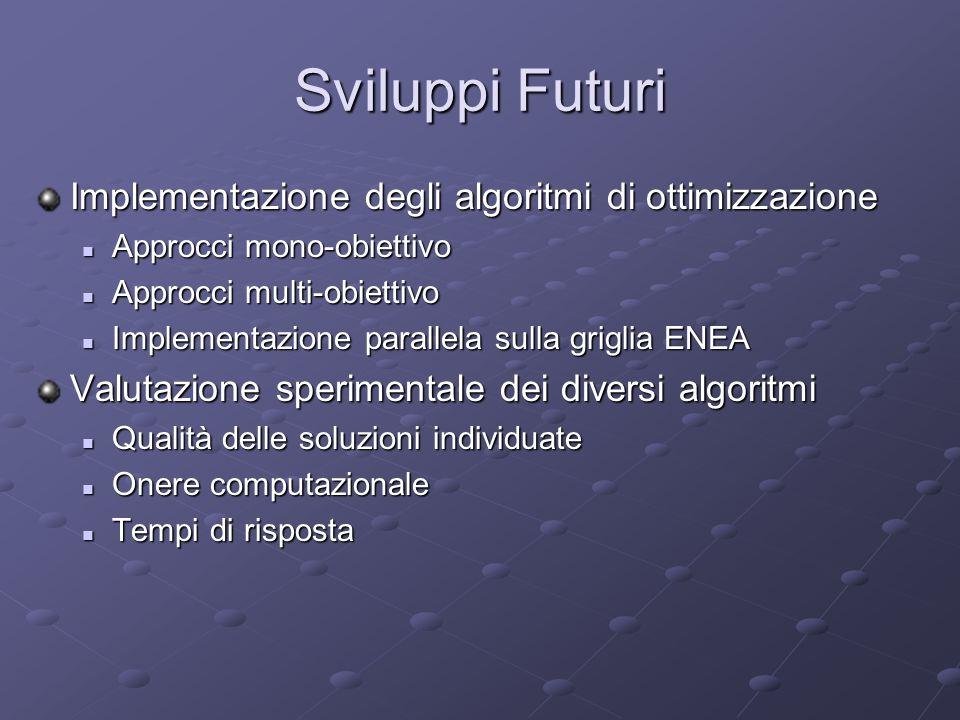 Sviluppi Futuri Implementazione degli algoritmi di ottimizzazione Approcci mono-obiettivo Approcci mono-obiettivo Approcci multi-obiettivo Approcci mu