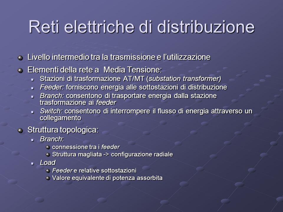 Reti elettriche di distribuzione Livello intermedio tra la trasmissione e lutilizzazione Elementi della rete a Media Tensione: Stazioni di trasformazi