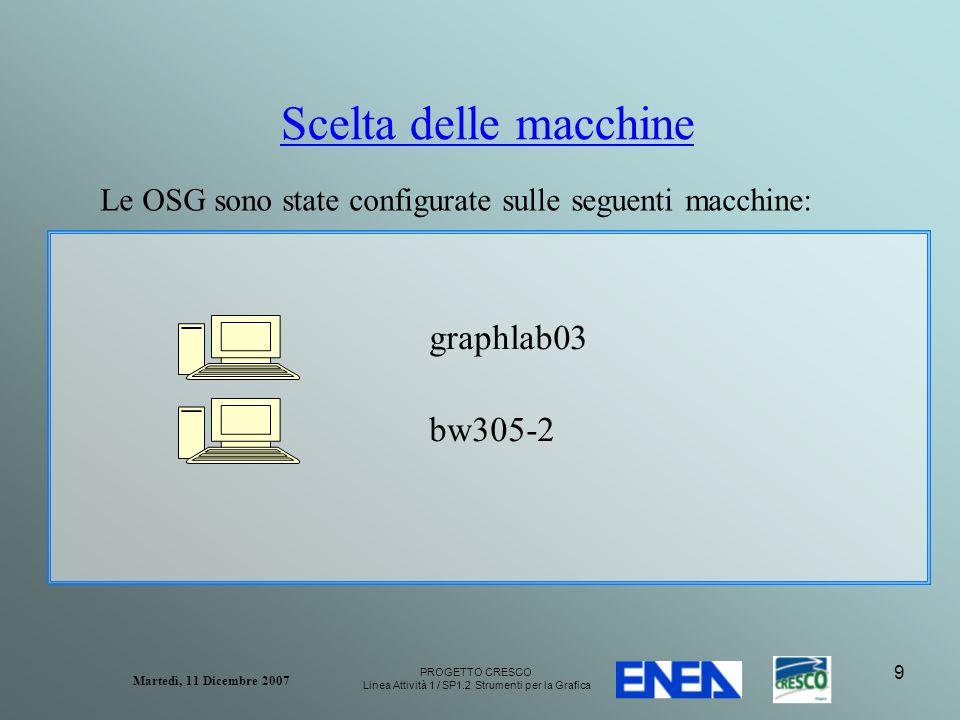 PROGETTO CRESCO Linea Attività 1 / SP1.2 Strumenti per la Grafica Martedì, 11 Dicembre 2007 9 Scelta delle macchine graphlab03 bw305-2 Le OSG sono state configurate sulle seguenti macchine: